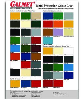 Galmet Colour Chart